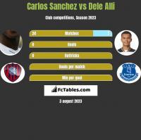Carlos Sanchez vs Dele Alli h2h player stats