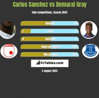 Carlos Sanchez vs Demarai Gray h2h player stats