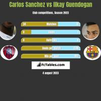 Carlos Sanchez vs Ilkay Guendogan h2h player stats