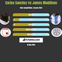 Carlos Sanchez vs James Maddison h2h player stats