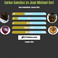 Carlos Sanchez vs Jean Michael Seri h2h player stats