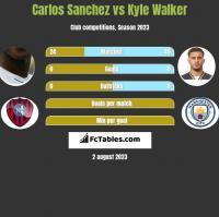 Carlos Sanchez vs Kyle Walker h2h player stats