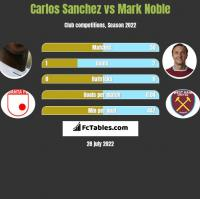 Carlos Sanchez vs Mark Noble h2h player stats