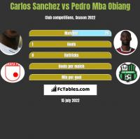 Carlos Sanchez vs Pedro Mba Obiang h2h player stats