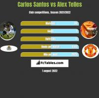Carlos Santos vs Alex Telles h2h player stats