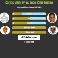 Carlos Vigaray vs Jean-Clair Todibo h2h player stats