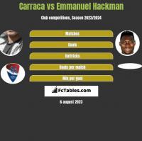 Carraca vs Emmanuel Hackman h2h player stats