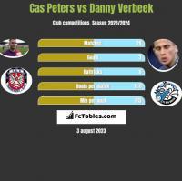 Cas Peters vs Danny Verbeek h2h player stats