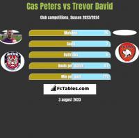 Cas Peters vs Trevor David h2h player stats