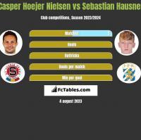 Casper Hoejer Nielsen vs Sebastian Hausner h2h player stats