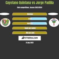 Cayetano Quintana vs Jorge Padilla h2h player stats