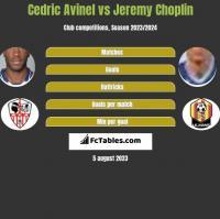 Cedric Avinel vs Jeremy Choplin h2h player stats