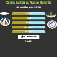 Cedric Bardon vs Franco Mazurek h2h player stats