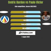 Cedric Bardon vs Paulo Victor h2h player stats