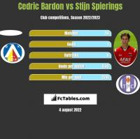 Cedric Bardon vs Stijn Spierings h2h player stats
