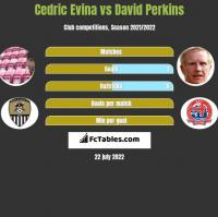 Cedric Evina vs David Perkins h2h player stats
