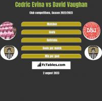 Cedric Evina vs David Vaughan h2h player stats