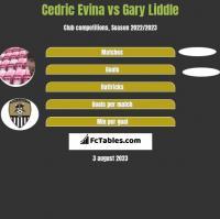 Cedric Evina vs Gary Liddle h2h player stats