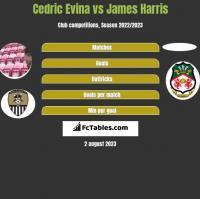 Cedric Evina vs James Harris h2h player stats