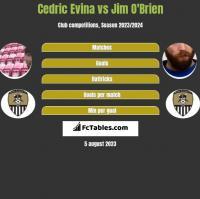 Cedric Evina vs Jim O'Brien h2h player stats