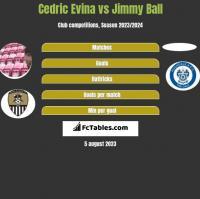 Cedric Evina vs Jimmy Ball h2h player stats