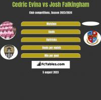 Cedric Evina vs Josh Falkingham h2h player stats