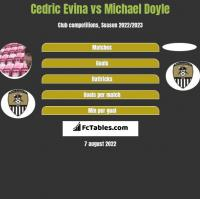 Cedric Evina vs Michael Doyle h2h player stats