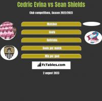 Cedric Evina vs Sean Shields h2h player stats