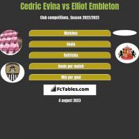 Cedric Evina vs Elliot Embleton h2h player stats