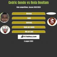 Cedric Gondo vs Reda Boultam h2h player stats