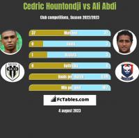 Cedric Hountondji vs Ali Abdi h2h player stats