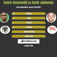 Cedric Hountondji vs David Jablonsky h2h player stats