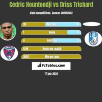 Cedric Hountondji vs Driss Trichard h2h player stats
