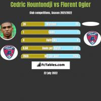 Cedric Hountondji vs Florent Ogier h2h player stats