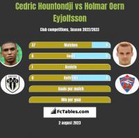Cedric Hountondji vs Holmar Oern Eyjolfsson h2h player stats