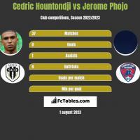 Cedric Hountondji vs Jerome Phojo h2h player stats