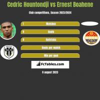 Cedric Hountondji vs Ernest Boahene h2h player stats