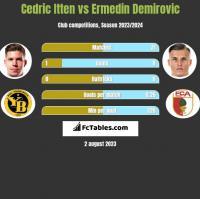 Cedric Itten vs Ermedin Demirovic h2h player stats