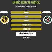 Cedric Itten vs Patrick h2h player stats