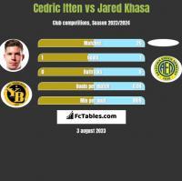 Cedric Itten vs Jared Khasa h2h player stats