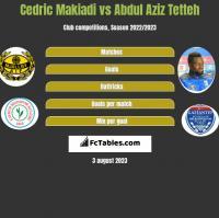 Cedric Makiadi vs Abdul Aziz Tetteh h2h player stats
