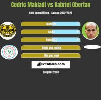 Cedric Makiadi vs Gabriel Obertan h2h player stats