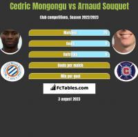 Cedric Mongongu vs Arnaud Souquet h2h player stats