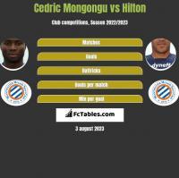 Cedric Mongongu vs Hilton h2h player stats