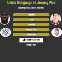 Cedric Mongongu vs Jeremy Pied h2h player stats