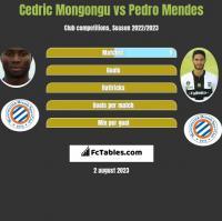 Cedric Mongongu vs Pedro Mendes h2h player stats