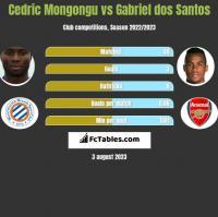Cedric Mongongu vs Gabriel dos Santos h2h player stats