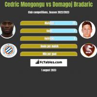 Cedric Mongongu vs Domagoj Bradaric h2h player stats