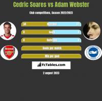 Cedric Soares vs Adam Webster h2h player stats