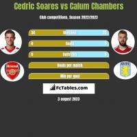 Cedric Soares vs Calum Chambers h2h player stats